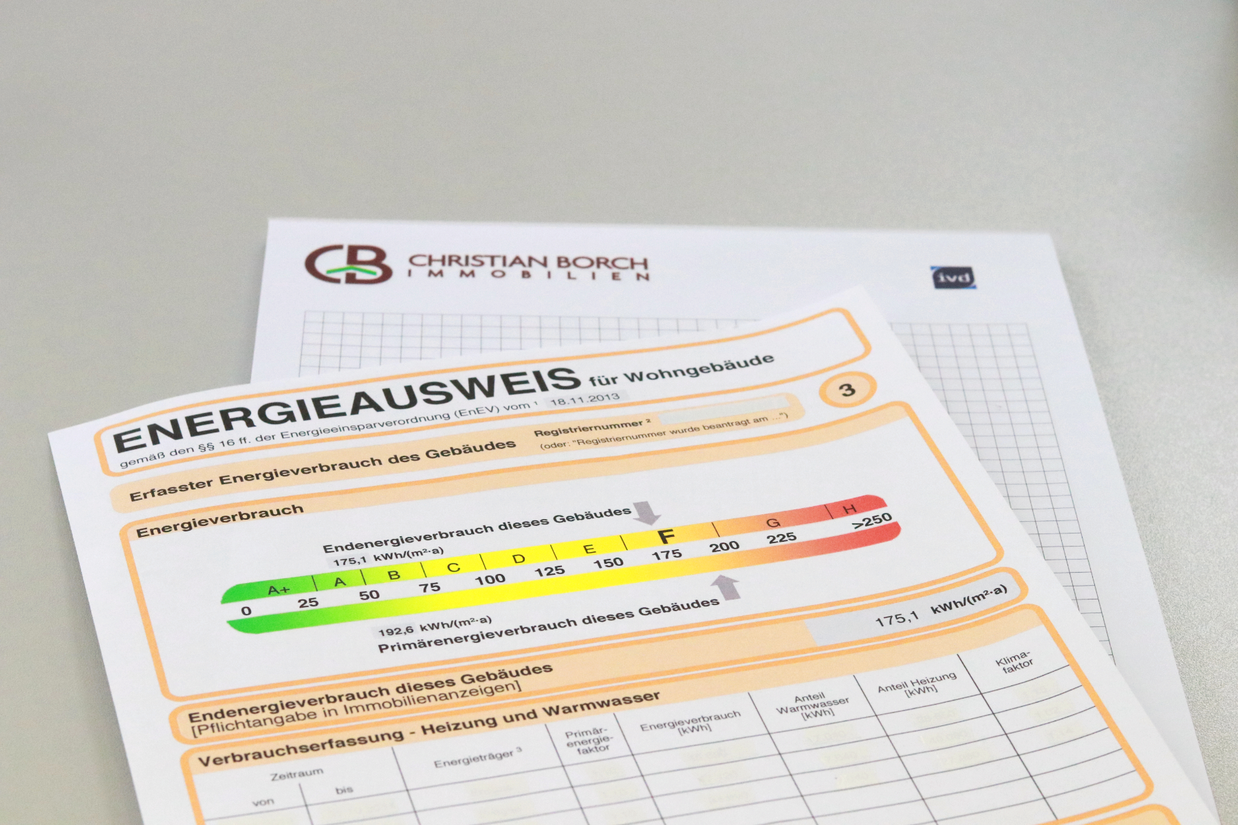 Energieausweis von Immobilien Christian Borch