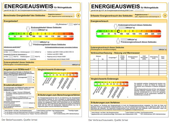 Energieausweis Beispiele