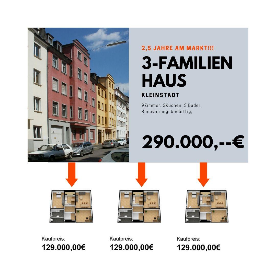 Grafik Hausverkauf