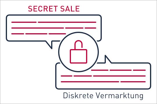 Grafik Secret-Sale